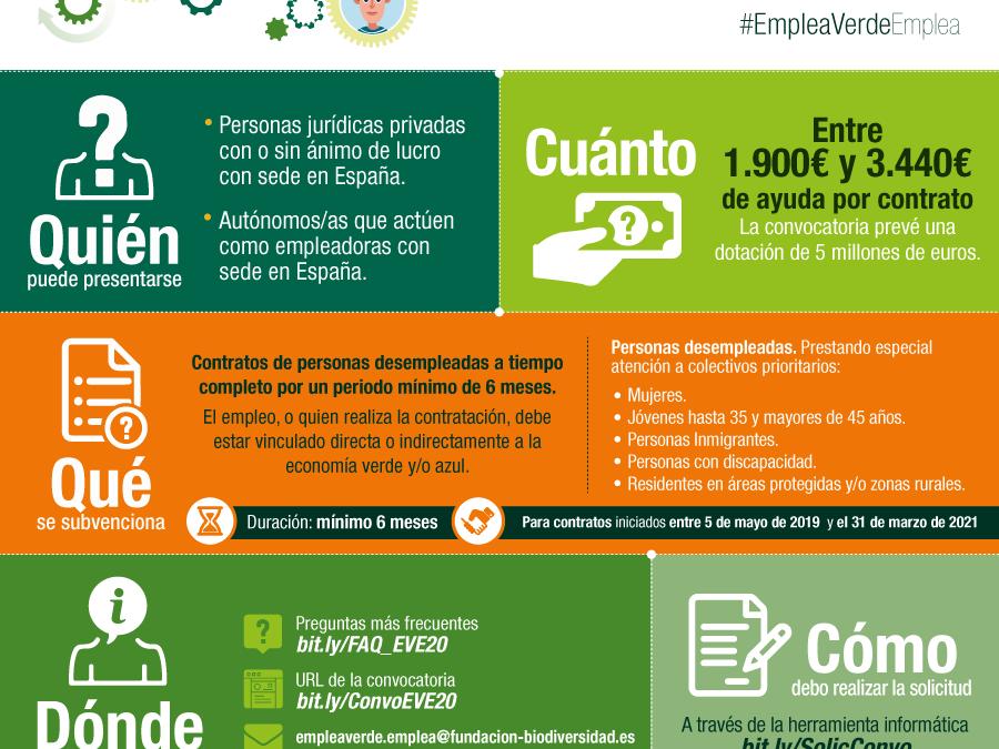 Convocatoria subvenciones Emplea ( Fundación Biodiversidad)5 millones de euros para apoyar la contratación de personas desempleadas